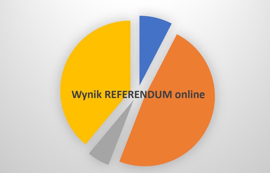 Mamy wyniki REFERENDUM online