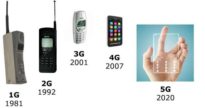 Czy technologia 5G jest dla nas zagrożeniem?