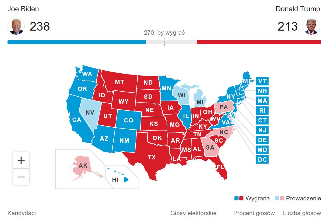Wybory w USA. Sprawdź najnowsze wyniki