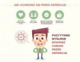 (Nie)widzialna nastoletnia depresja
